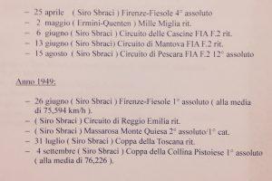1948 ermini-gilco 1000 miglia www.cristianoluzzago.it brescia italy 82